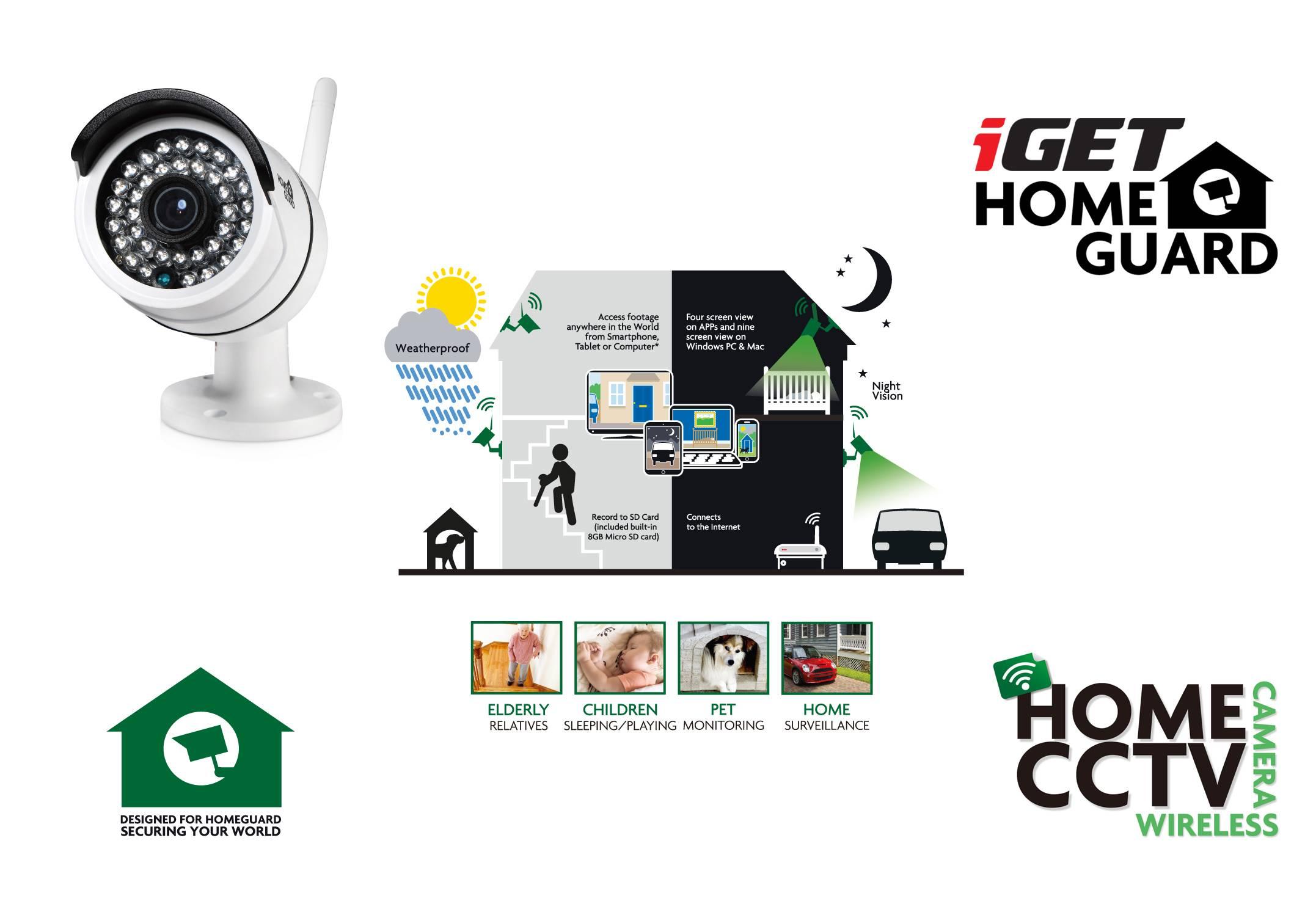 iGET HOMEGUARD HGWOB751 - bezdrátová venkovní IP HD kamera