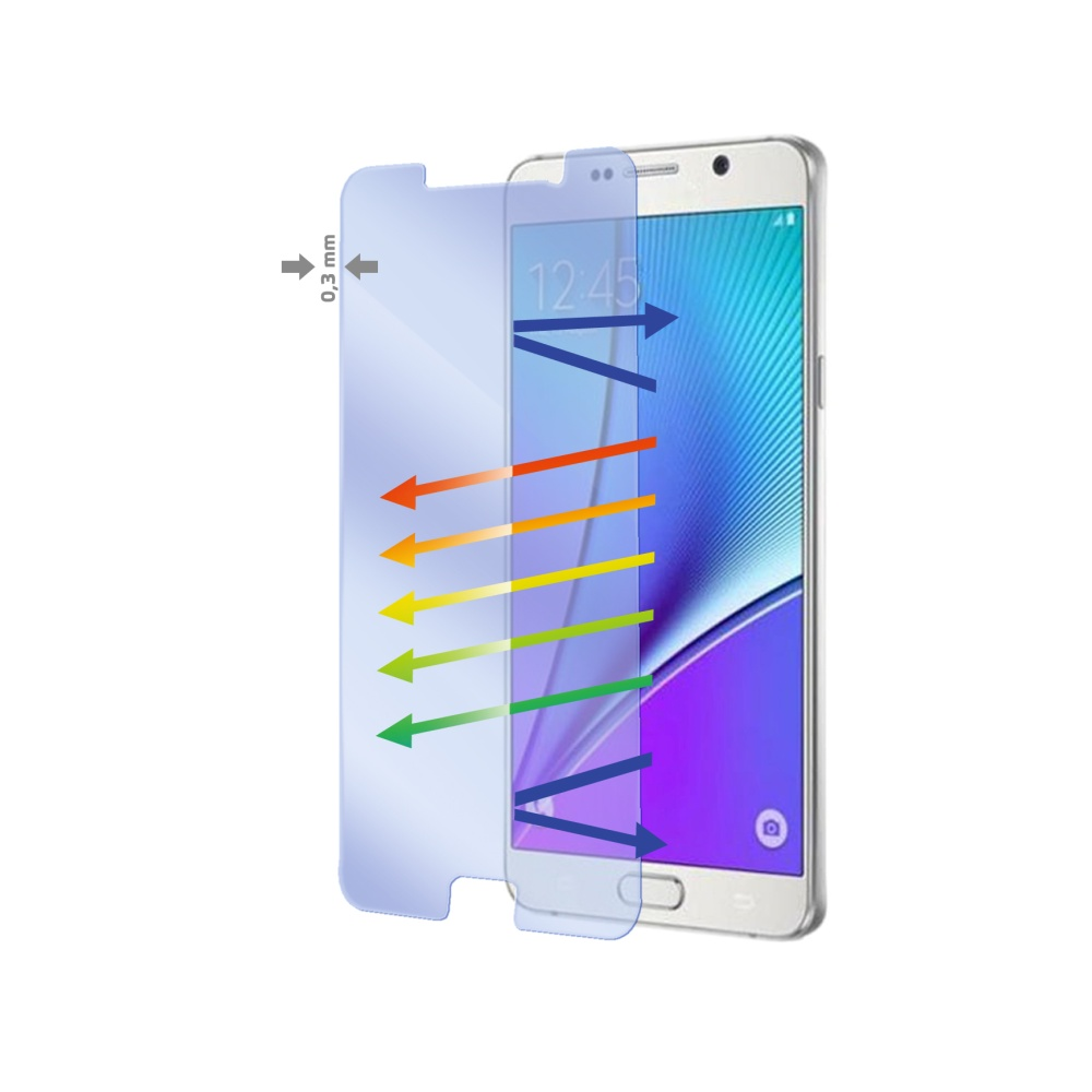 Tvrzené sklo CELLY Glass pro Samsung Galaxy Note 5